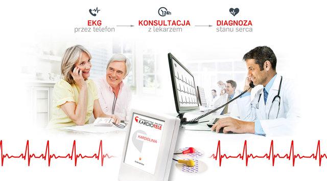 Kardiotele – SERCE TATY pod kontrolą